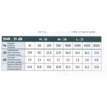 Product_thumb_4.0184_ear_max_800_table_of_performance